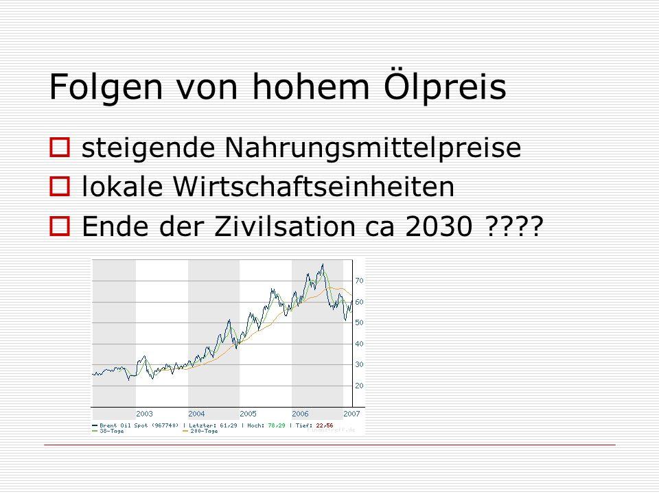 Folgen von hohem Ölpreis steigende Nahrungsmittelpreise lokale Wirtschaftseinheiten Ende der Zivilsation ca 2030 ????