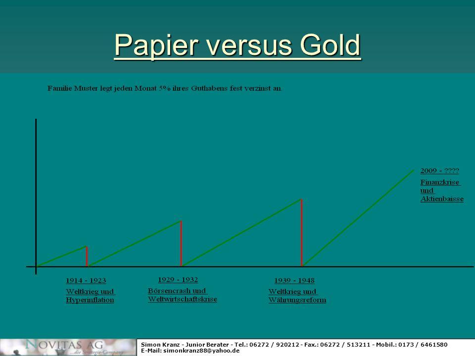 Papier versus Gold Simon Kranz - Junior Berater - Tel.: 06272 / 920212 - Fax.: 06272 / 513211 - Mobil.: 0173 / 6461580 E-Mail: simonkranz88@yahoo.de