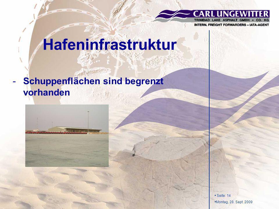 Seite: 14 Montag, 28. Sept. 2009 -Schuppenflächen sind begrenzt vorhanden Hafeninfrastruktur