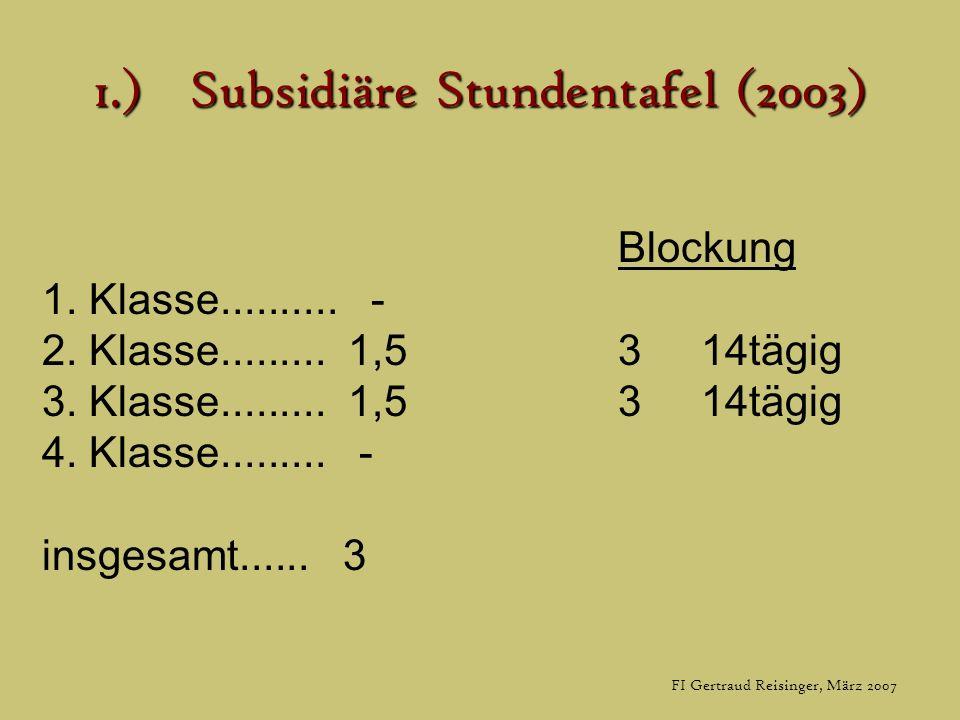 1.)Subsidiäre Stundentafel (2003) Blockung 1. Klasse..........