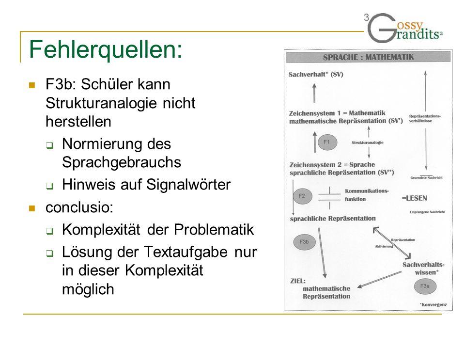 Fehlerquellen: F3b: Schüler kann Strukturanalogie nicht herstellen Normierung des Sprachgebrauchs Hinweis auf Signalwörter conclusio: Komplexität der
