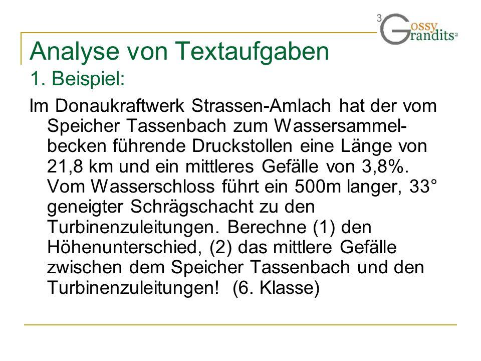Analyse von Textaufgaben 1. Beispiel: Im Donaukraftwerk Strassen-Amlach hat der vom Speicher Tassenbach zum Wassersammel- becken führende Druckstollen