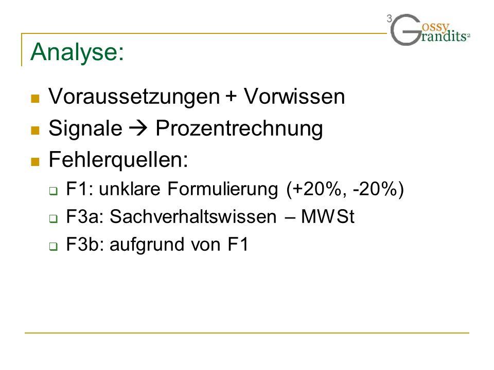 Analyse: Voraussetzungen + Vorwissen Signale Prozentrechnung Fehlerquellen: F1: unklare Formulierung (+20%, -20%) F3a: Sachverhaltswissen – MWSt F3b: