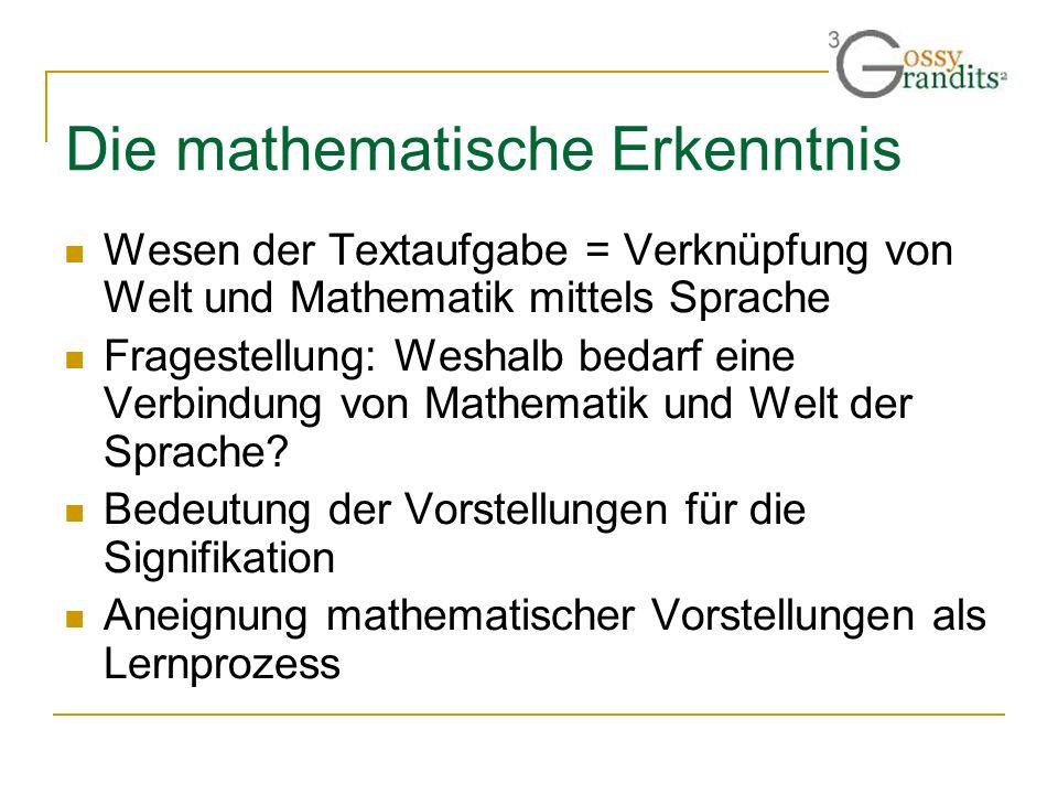 Die mathematische Erkenntnis Wesen der Textaufgabe = Verknüpfung von Welt und Mathematik mittels Sprache Fragestellung: Weshalb bedarf eine Verbindung