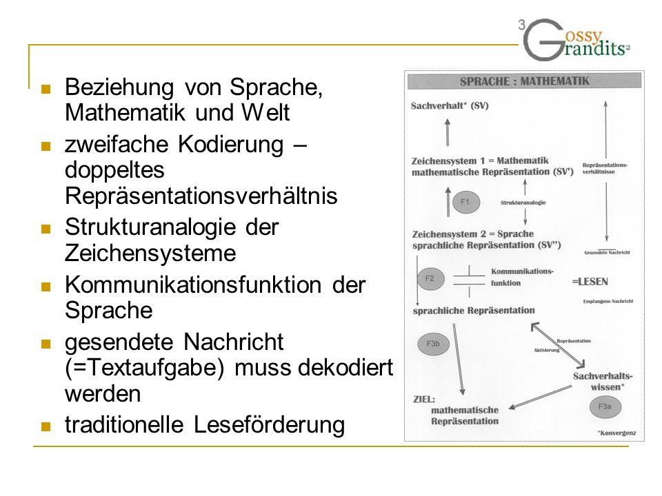 Beziehung von Sprache, Mathematik und Welt zweifache Kodierung – doppeltes Repräsentationsverhältnis Strukturanalogie der Zeichensysteme Kommunikation