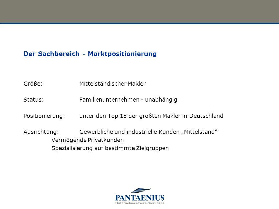 Größe:Mittelständischer Makler Status:Familienunternehmen - unabhängig Positionierung:unter den Top 15 der größten Makler in Deutschland Ausrichtung:G
