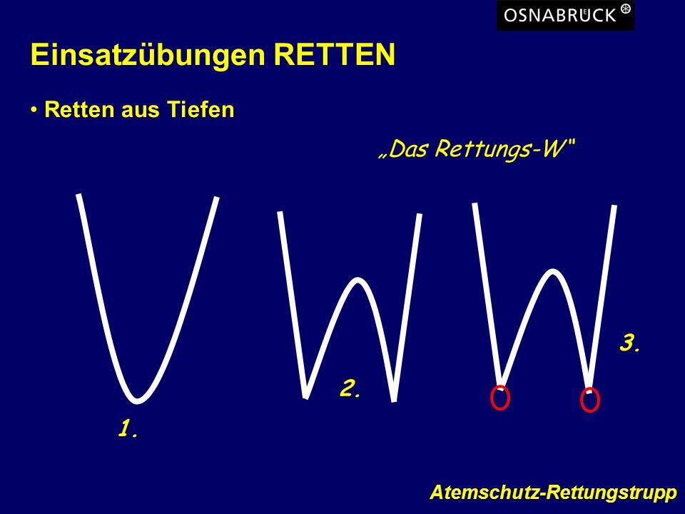 Atemschutz-Rettungstrupp Einsatzübungen RETTEN Retten aus Tiefen Das Rettungs-W 1. 2. 3.
