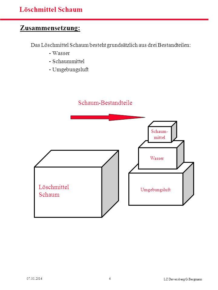 507.01.2014 LZ Davensberg G.Bergmann Löschmittel Schaum Begriffe ZumischungProzentualer Anteil an Schaummittel im Wasserschaummittelgemisch Beispiel: Eine 3% Zumischung bedeutet, daß das Wasserschaummittelgemisch aus folgenden Teilen besteht: 97% Wasser 3% Schaummittel VerschäumungszahlDie Verschäumungszahl ist das Verhältnis zwischen dem Volumen des Wasserschaummittelgemisches und dem Schaummittelvolumen.