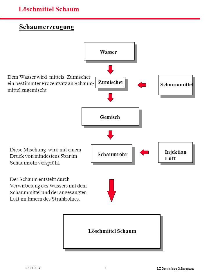 1807.01.2014 LZ Davensberg G.Bergmann Löschmittel Schaum Schaummittelberechnung Beispiel 2 Fahrzeug LF16 Z = 2 Prozent VZ = 15 Gesucht wir die Menge des erzeugten Schaumes 1.