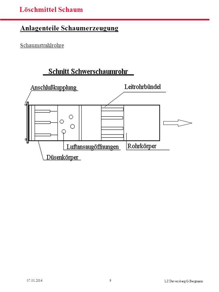 907.01.2014 LZ Davensberg G.Bergmann Löschmittel Schaum Anlagenteile Schaumerzeugung Schaumstrahlrohre