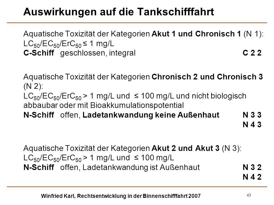 Winfried Karl, Rechtsentwicklung in der Binnenschifffahrt 2007 43 Auswirkungen auf die Tankschifffahrt Aquatische Toxizität der Kategorien Akut 1 und