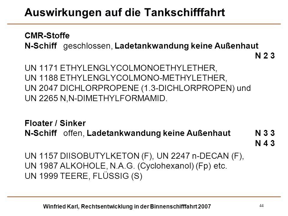 Winfried Karl, Rechtsentwicklung in der Binnenschifffahrt 2007 44 Auswirkungen auf die Tankschifffahrt CMR-Stoffe N-Schiffgeschlossen, Ladetankwandung