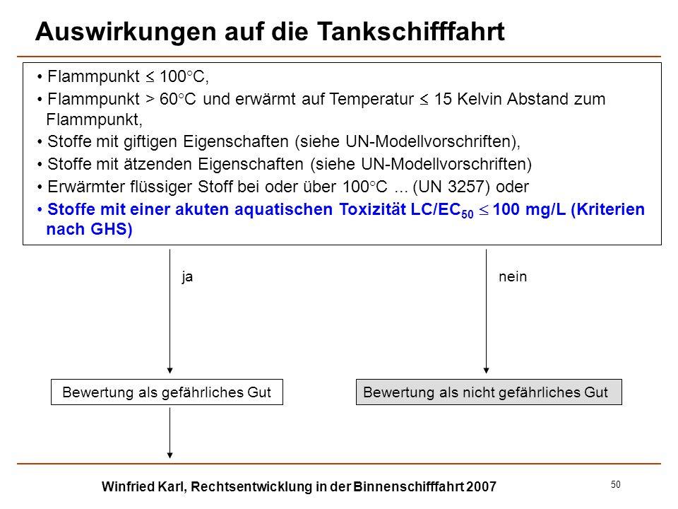 Winfried Karl, Rechtsentwicklung in der Binnenschifffahrt 2007 50 Flammpunkt 100°C, Flammpunkt > 60°C und erwärmt auf Temperatur 15 Kelvin Abstand zum