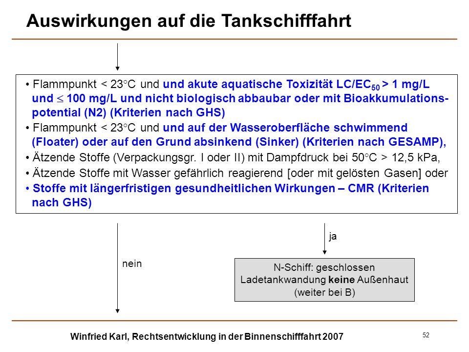 Winfried Karl, Rechtsentwicklung in der Binnenschifffahrt 2007 52 Flammpunkt 1 mg/L und 100 mg/L und nicht biologisch abbaubar oder mit Bioakkumulatio