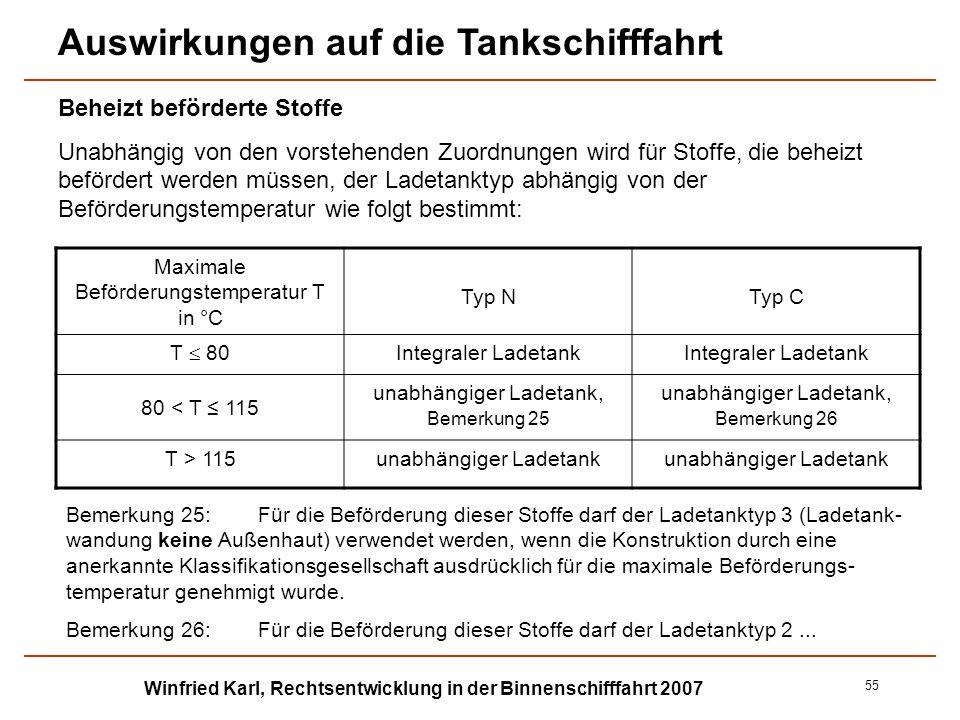 Winfried Karl, Rechtsentwicklung in der Binnenschifffahrt 2007 55 Beheizt beförderte Stoffe Unabhängig von den vorstehenden Zuordnungen wird für Stoff