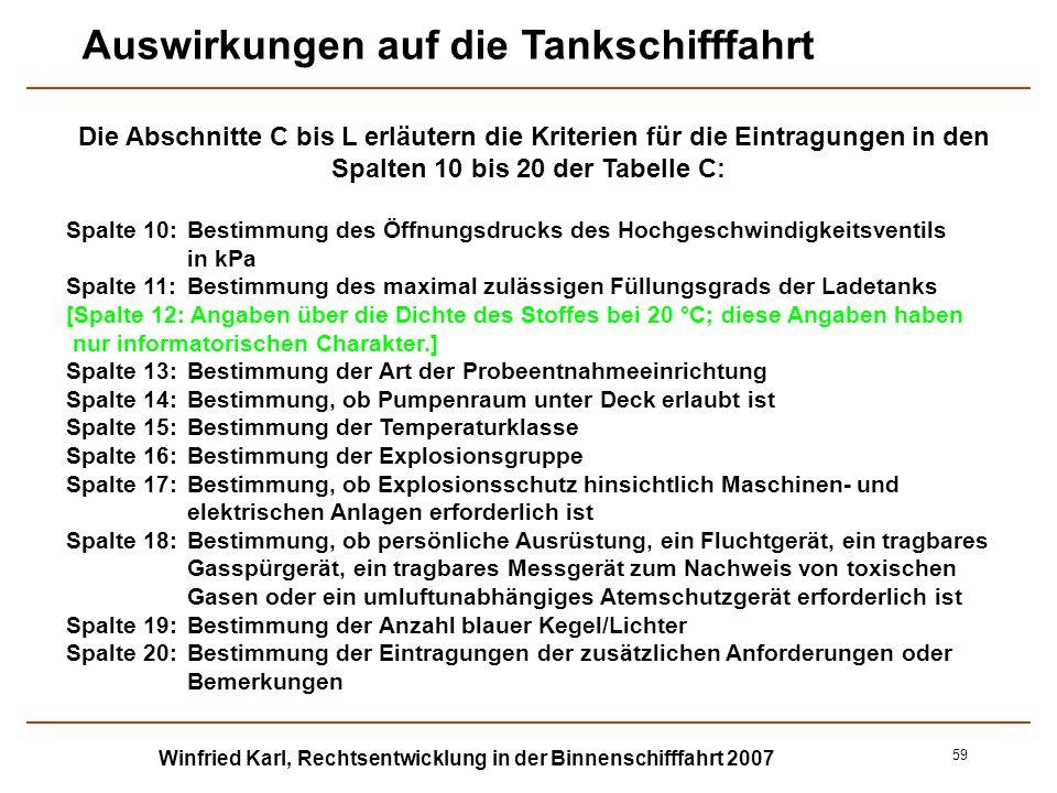 Winfried Karl, Rechtsentwicklung in der Binnenschifffahrt 2007 59 Die Abschnitte C bis L erläutern die Kriterien für die Eintragungen in den Spalten 1
