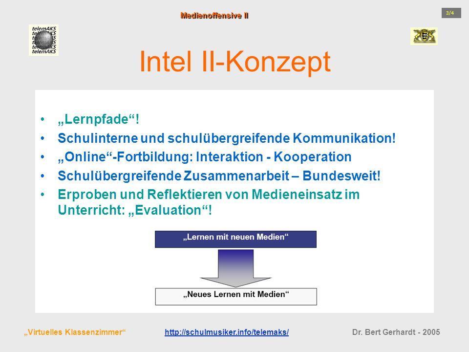 Intel II-Konzept Lernpfade! Schulinterne und schulübergreifende Kommunikation! Online-Fortbildung: Interaktion - Kooperation Schulübergreifende Zusamm