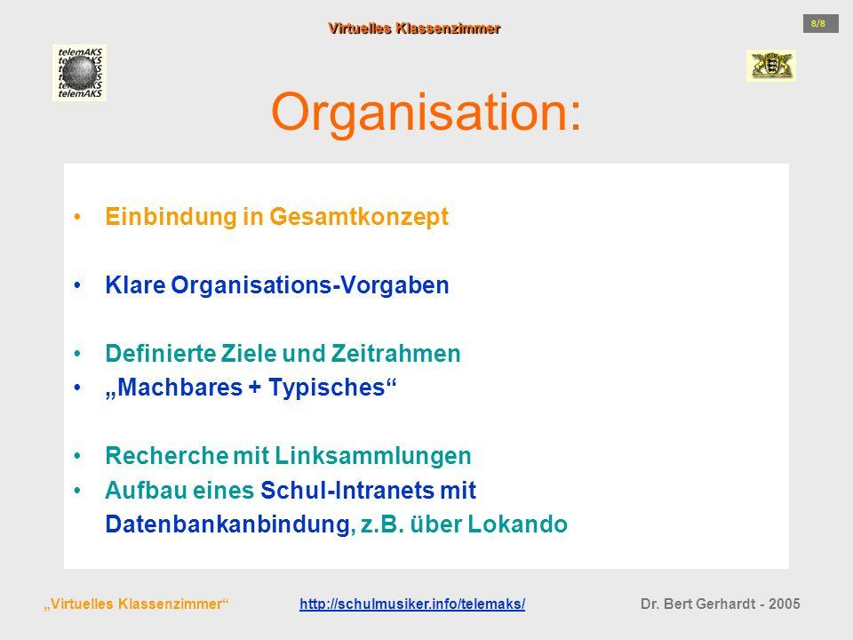 Organisation: Einbindung in Gesamtkonzept Klare Organisations-Vorgaben Definierte Ziele und Zeitrahmen Machbares + Typisches Recherche mit Linksammlun