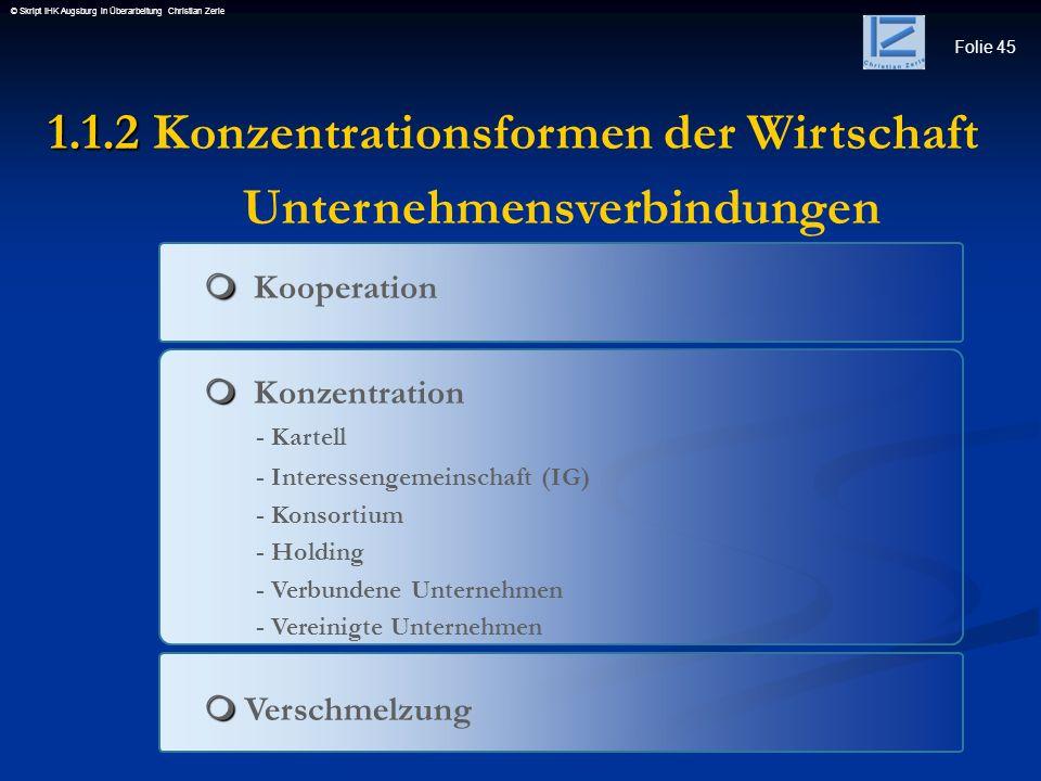 Folie 45 © Skript IHK Augsburg in Überarbeitung Christian Zerle 1.1.2 1.1.2 Konzentrationsformen der Wirtschaft Unternehmensverbindungen Kooperation K