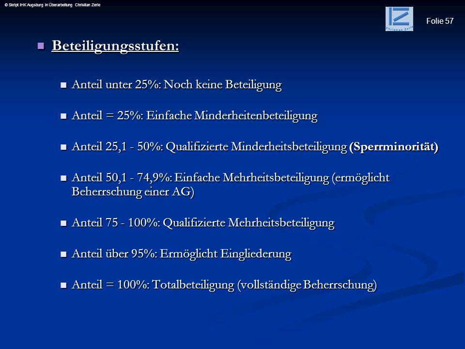 Folie 57 © Skript IHK Augsburg in Überarbeitung Christian Zerle Beteiligungsstufen: Beteiligungsstufen: Anteil unter 25%: Noch keine Beteiligung Antei