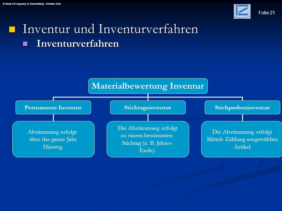 Folie 21 © Skript IHK Augsburg in Überarbeitung Christian Zerle Inventur und Inventurverfahren Inventur und Inventurverfahren Inventurverfahren Invent