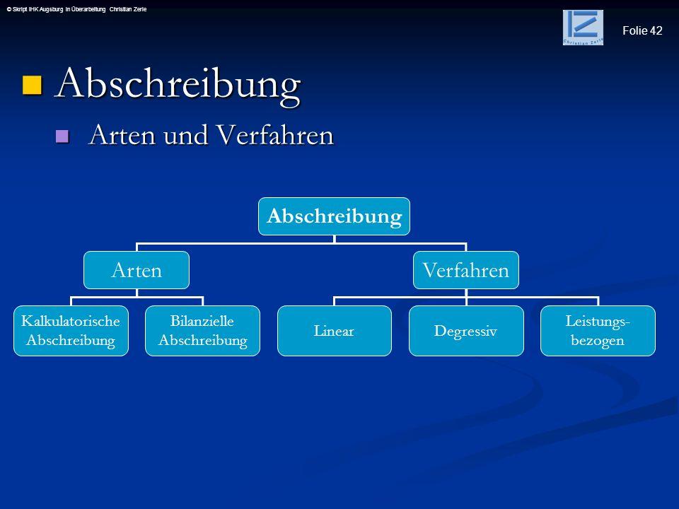 Folie 42 © Skript IHK Augsburg in Überarbeitung Christian Zerle Abschreibung Abschreibung Arten und Verfahren Arten und Verfahren Abschreibung ArtenVe