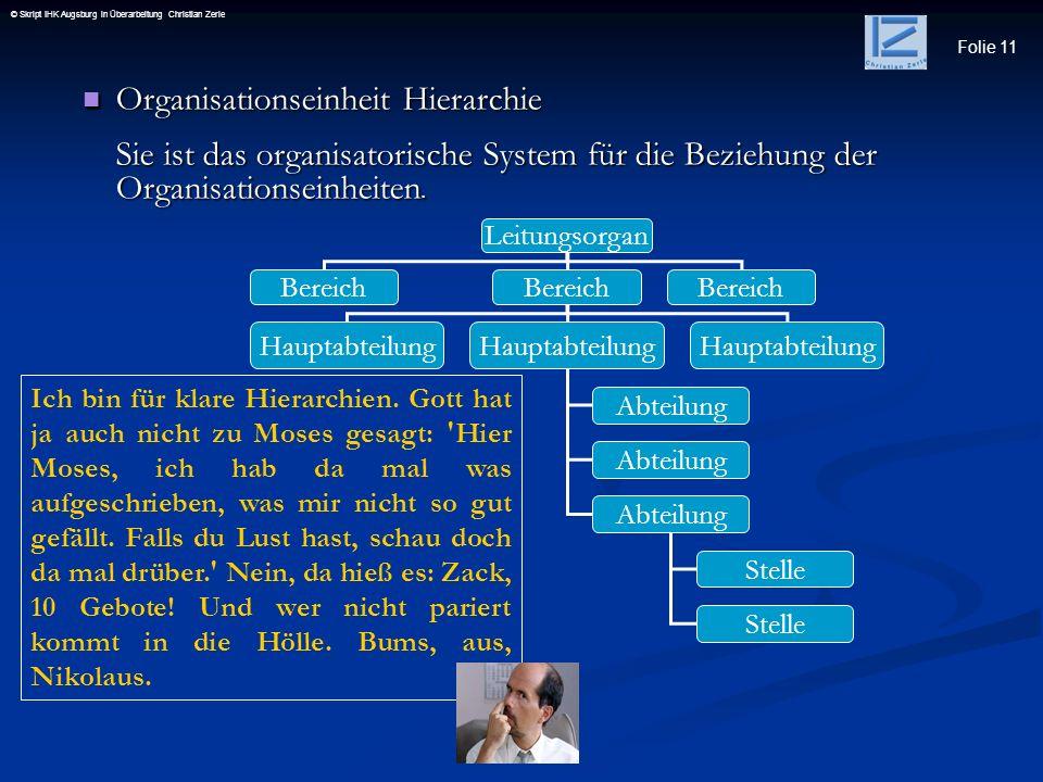 Folie 11 © Skript IHK Augsburg in Überarbeitung Christian Zerle Leitungsorgan Bereich Hauptabteilung Abteilung Stelle Organisationseinheit Hierarchie