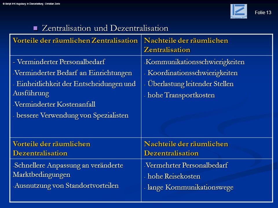 Folie 13 © Skript IHK Augsburg in Überarbeitung Christian Zerle Zentralisation und Dezentralisation Zentralisation und Dezentralisation Vorteile der r