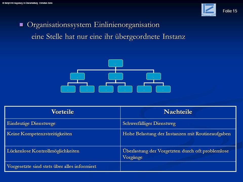 Folie 15 © Skript IHK Augsburg in Überarbeitung Christian Zerle Organisationssystem Einlinienorganisation Organisationssystem Einlinienorganisation ei