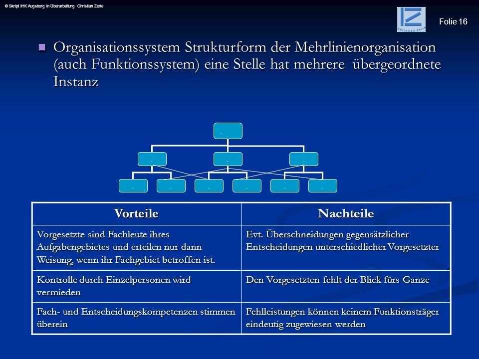 Folie 16 © Skript IHK Augsburg in Überarbeitung Christian Zerle Organisationssystem Strukturform der Mehrlinienorganisation (auch Funktionssystem) ein