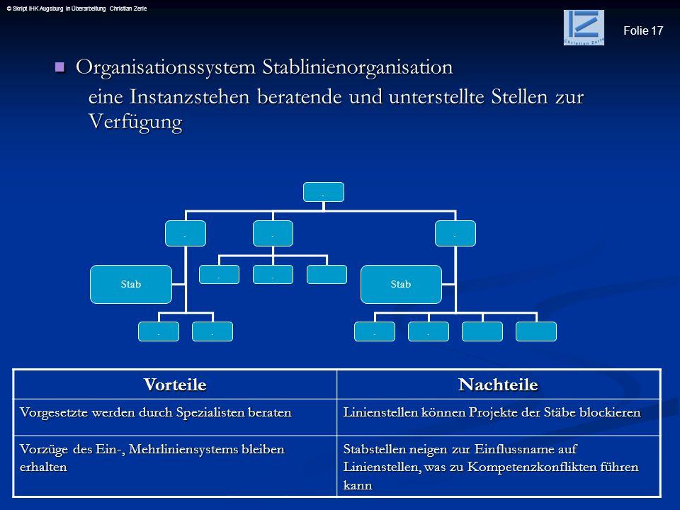 Folie 17 © Skript IHK Augsburg in Überarbeitung Christian Zerle Organisationssystem Stablinienorganisation Organisationssystem Stablinienorganisation