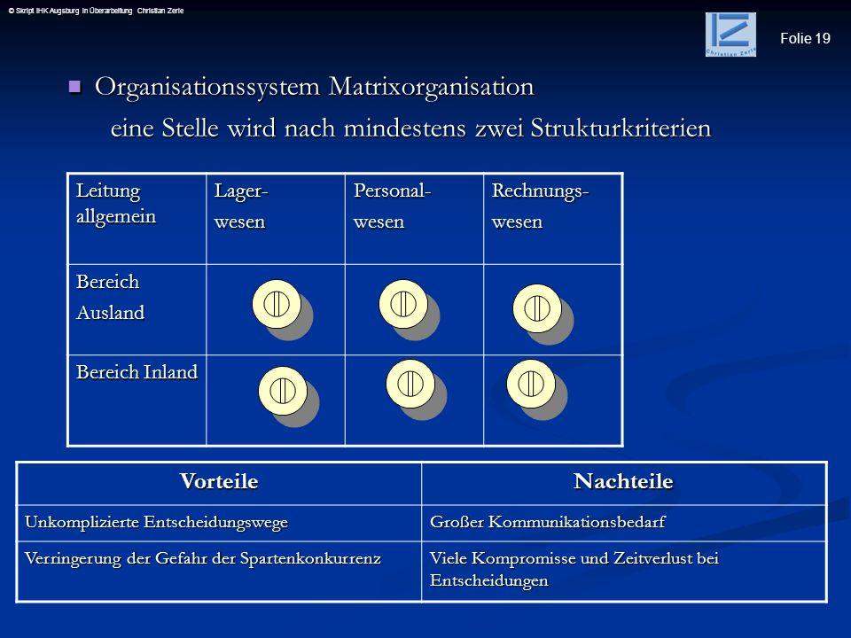 Folie 19 © Skript IHK Augsburg in Überarbeitung Christian Zerle Organisationssystem Matrixorganisation Organisationssystem Matrixorganisation eine Ste