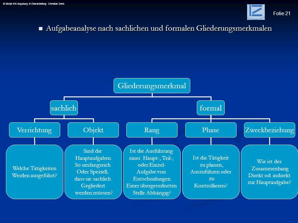 Folie 21 © Skript IHK Augsburg in Überarbeitung Christian Zerle Aufgabeanalyse nach sachlichen und formalen Gliederungsmerkmalen Aufgabeanalyse nach s