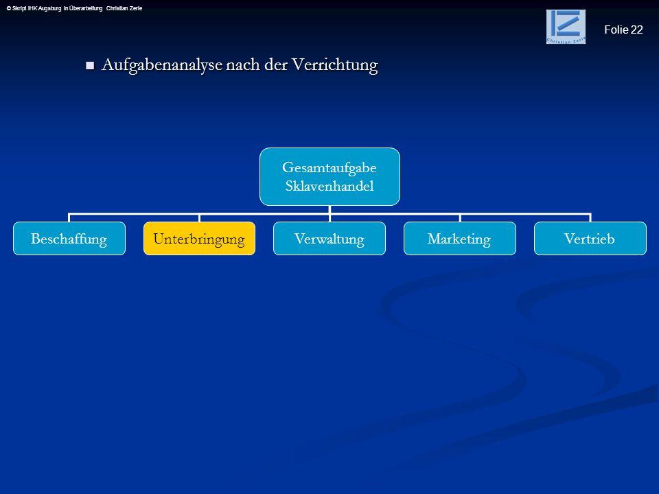 Folie 22 © Skript IHK Augsburg in Überarbeitung Christian Zerle Aufgabenanalyse nach der Verrichtung Aufgabenanalyse nach der Verrichtung Gesamtaufgab