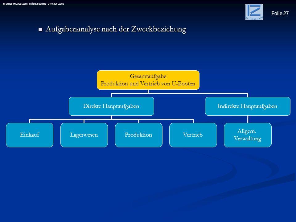 Folie 27 © Skript IHK Augsburg in Überarbeitung Christian Zerle Aufgabenanalyse nach der Zweckbeziehung Aufgabenanalyse nach der Zweckbeziehung Gesamt