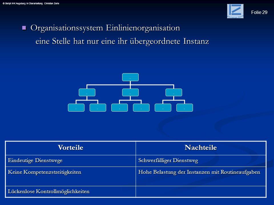 Folie 29 © Skript IHK Augsburg in Überarbeitung Christian Zerle Organisationssystem Einlinienorganisation Organisationssystem Einlinienorganisation ei