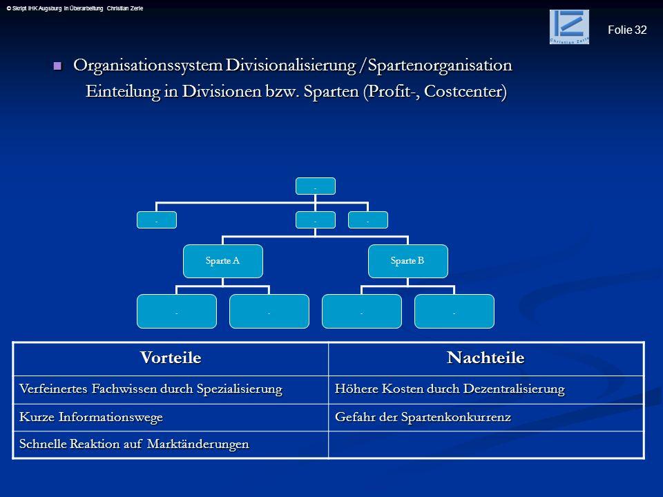 Folie 32 © Skript IHK Augsburg in Überarbeitung Christian Zerle Organisationssystem Divisionalisierung /Spartenorganisation Organisationssystem Divisi
