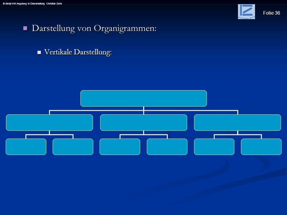 Folie 36 © Skript IHK Augsburg in Überarbeitung Christian Zerle Darstellung von Organigrammen: Darstellung von Organigrammen: Vertikale Darstellung: V