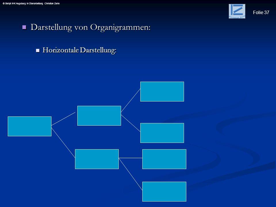 Folie 37 © Skript IHK Augsburg in Überarbeitung Christian Zerle Darstellung von Organigrammen: Darstellung von Organigrammen: Horizontale Darstellung: