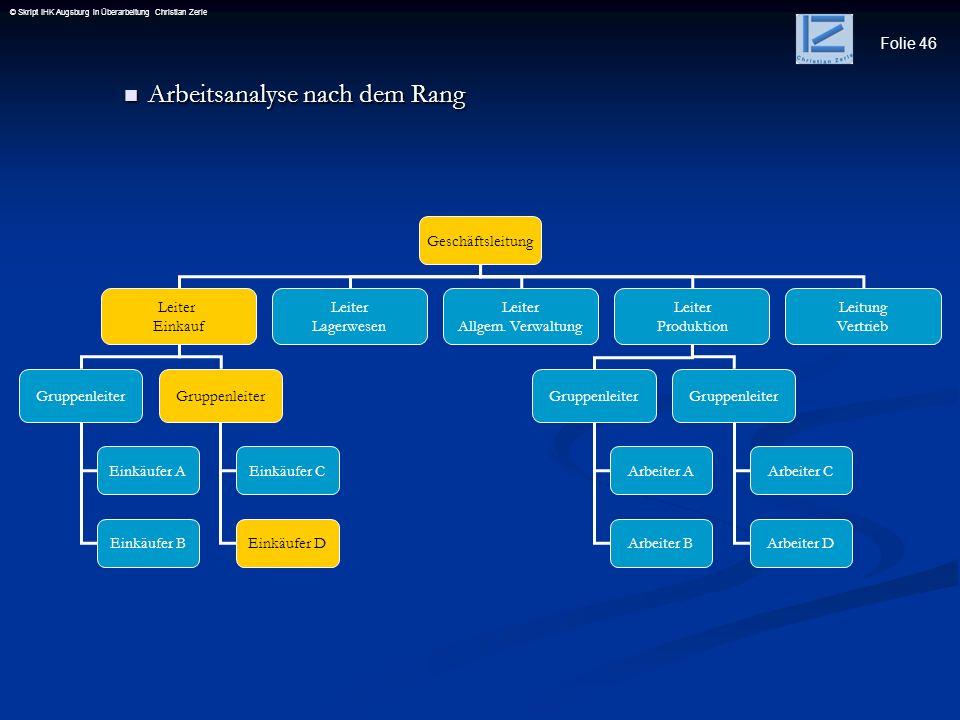 Folie 46 © Skript IHK Augsburg in Überarbeitung Christian Zerle Arbeitsanalyse nach dem Rang Arbeitsanalyse nach dem Rang Geschäftsleitung Leiter Eink