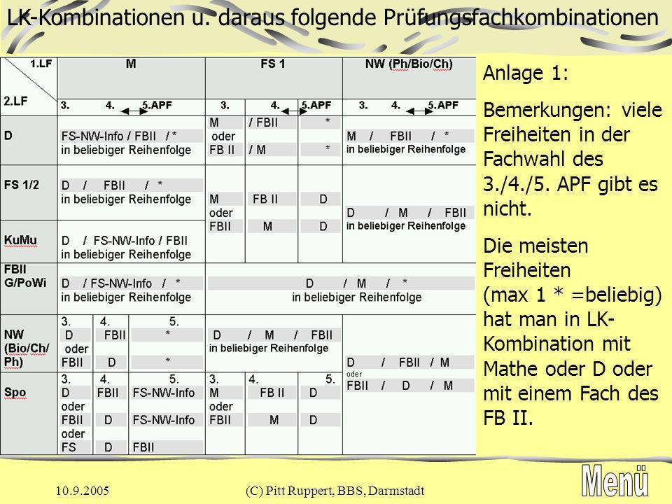 10.9.2005(C) Pitt Ruppert, BBS, Darmstadt Abitur (Mindestbewertungen) In mindestens 1 LF und zwei weiteren Prüfungsfächern (LK oder GK) müssen in der Abi-Prüfung jeweils mindestens 15 Punkten dreifacher Wertung erreicht werden (§ 26,6) keine Prüfung und kein Prüfungskurs darf mit Null Punkten abgeschlossen werden.