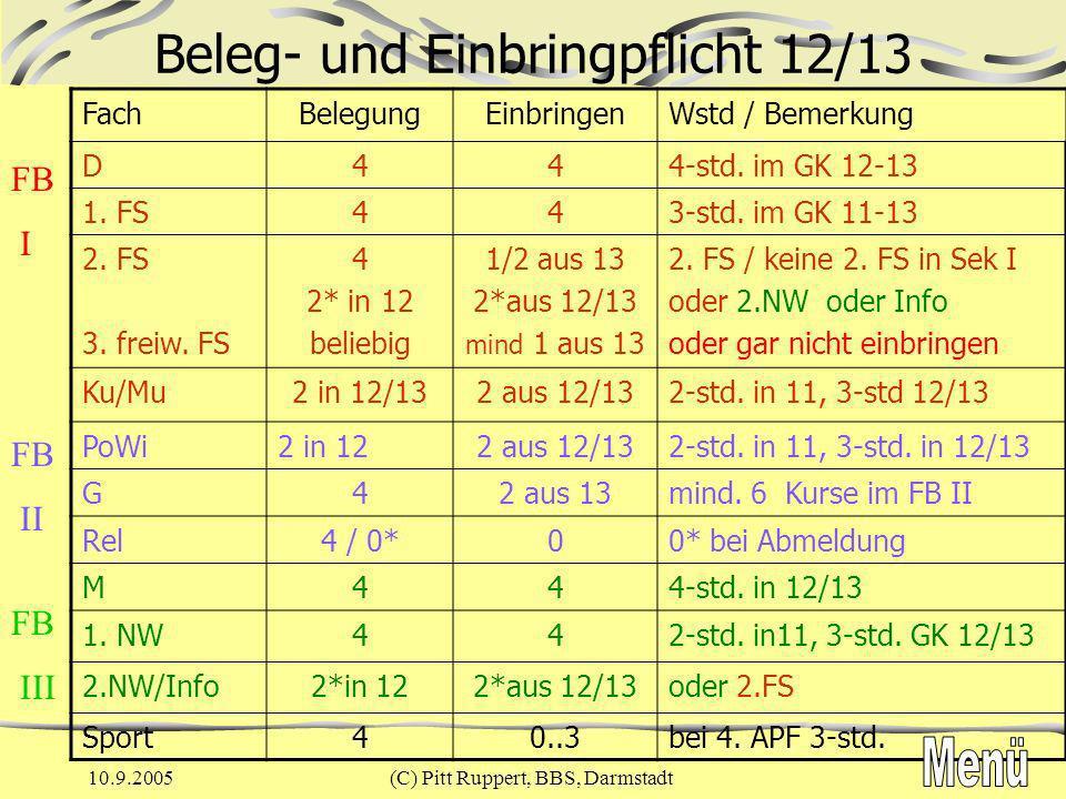 10.9.2005(C) Pitt Ruppert, BBS, Darmstadt Zusätzliche geltende Bedingungen: Eines der beiden Leistungsfächer muss M eine FS (mind.