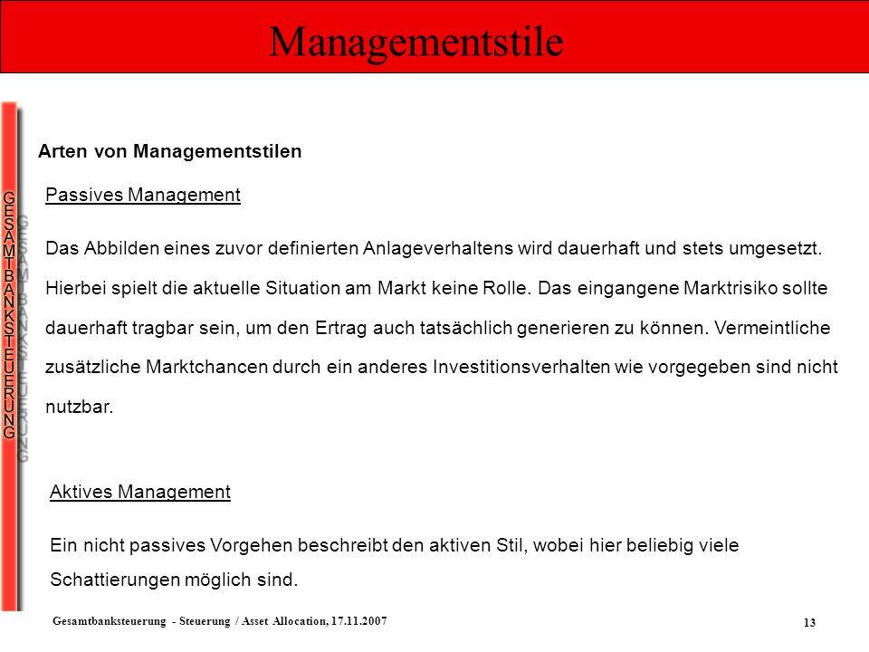 13 Gesamtbanksteuerung - Steuerung / Asset Allocation, 17.11.2007 Managementstile Arten von Managementstilen Passives Management Das Abbilden eines zu