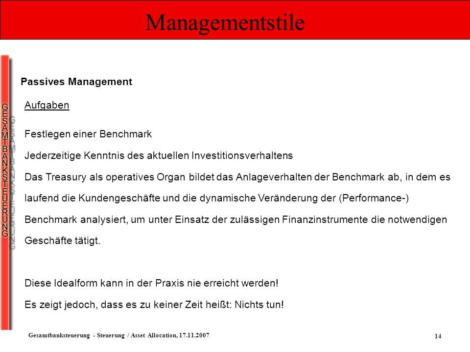 14 Gesamtbanksteuerung - Steuerung / Asset Allocation, 17.11.2007 Managementstile Passives Management Aufgaben Festlegen einer Benchmark Jederzeitige