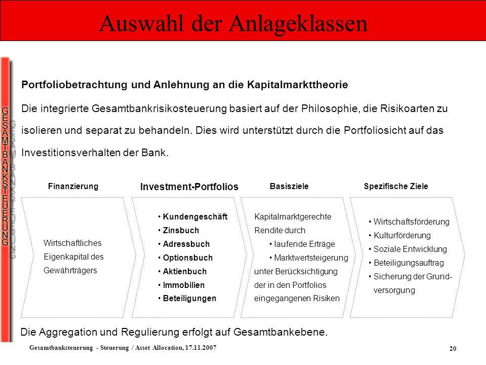 20 Gesamtbanksteuerung - Steuerung / Asset Allocation, 17.11.2007 Auswahl der Anlageklassen Portfoliobetrachtung und Anlehnung an die Kapitalmarkttheo