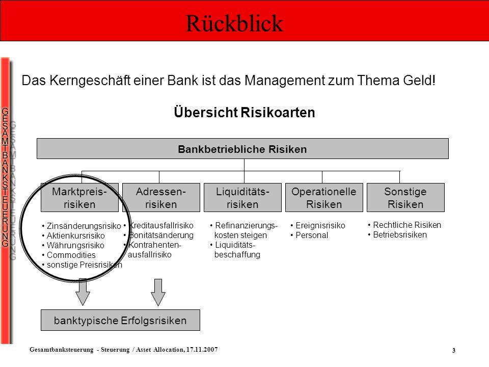 3 Gesamtbanksteuerung - Steuerung / Asset Allocation, 17.11.2007 Rückblick Das Kerngeschäft einer Bank ist das Management zum Thema Geld! Übersicht Ri