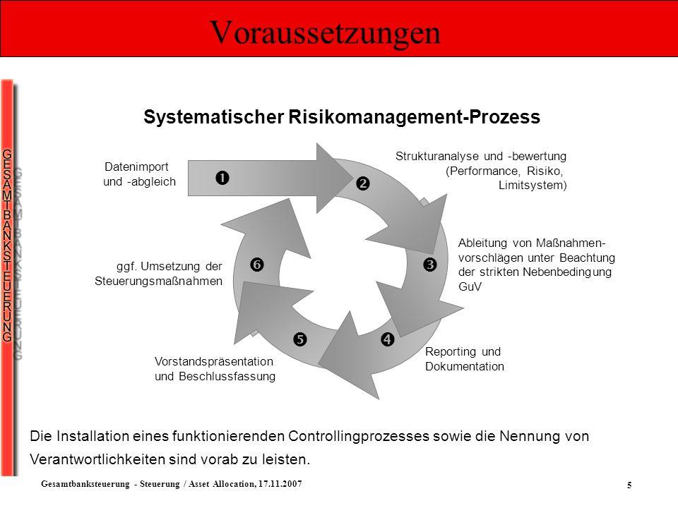 5 Gesamtbanksteuerung - Steuerung / Asset Allocation, 17.11.2007 Voraussetzungen Die Installation eines funktionierenden Controllingprozesses sowie di