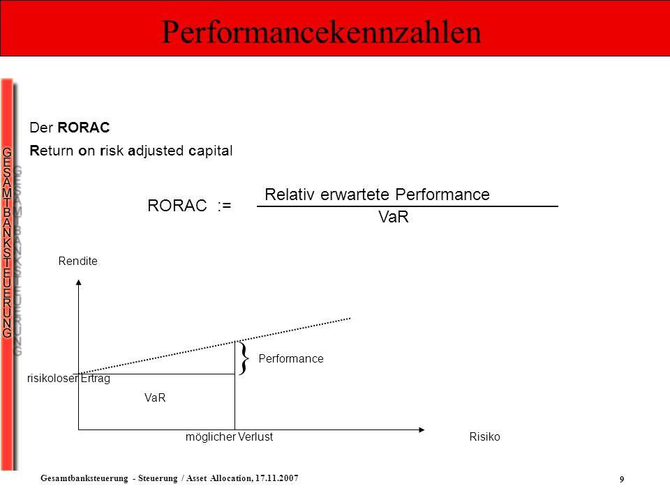 10 Gesamtbanksteuerung - Steuerung / Asset Allocation, 17.11.2007 Managementstile Steuerungszielgröße ist die barwertige Performance mit der strikten Nebenbedingung der G u V klare Differenzierung zwischen Prämisse, Ableitung und gesetzte Vorgaben Entscheidungssicherheit Ein laufendes Reporting aller relevanten Kennzahlen Eine nachvollziehbare und transparente Strategie Verantwortungsbewußtsein Eine der Anlageklasse und dem Risikobewußtsein adäquate Benchmark Selbstverständlich die Einhaltung aufsichtsrechtlicher Rahmenbedingungen (auch Satzung) Eine ausreichende DV Ausstattung Eine hinreichende Personalbesetzung mit sachgerechter Qualifikation Anforderungen an ein professionelles Management