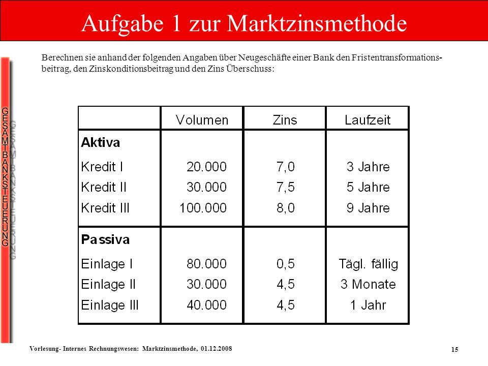 15 Vorlesung- Internes Rechnungswesen: Marktzinsmethode, 01.12.2008 Aufgabe 1 zur Marktzinsmethode Berechnen sie anhand der folgenden Angaben über Neu