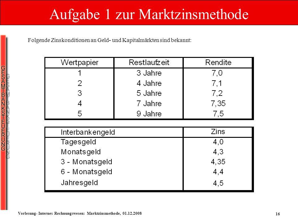 16 Vorlesung- Internes Rechnungswesen: Marktzinsmethode, 01.12.2008 Aufgabe 1 zur Marktzinsmethode Folgende Zinskonditionen an Geld- und Kapitalmärkte